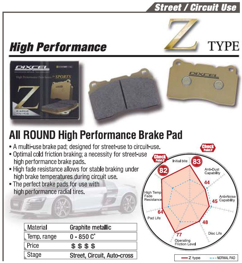 Types Of Brake Fade : Introducing dixcel brake pads burn motorsport toyota